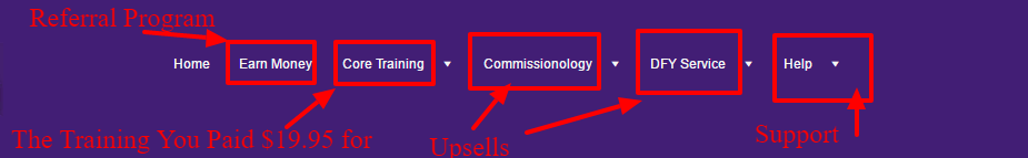 The Commission Machine main menu