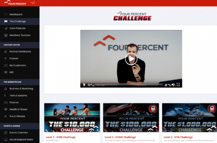 the four percent challenge training