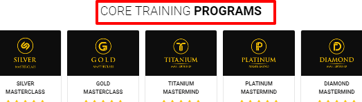mobe core training programs