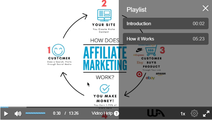 wealthy affiliate lesson