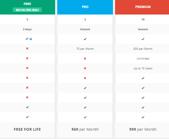 this is the online jobs pricing