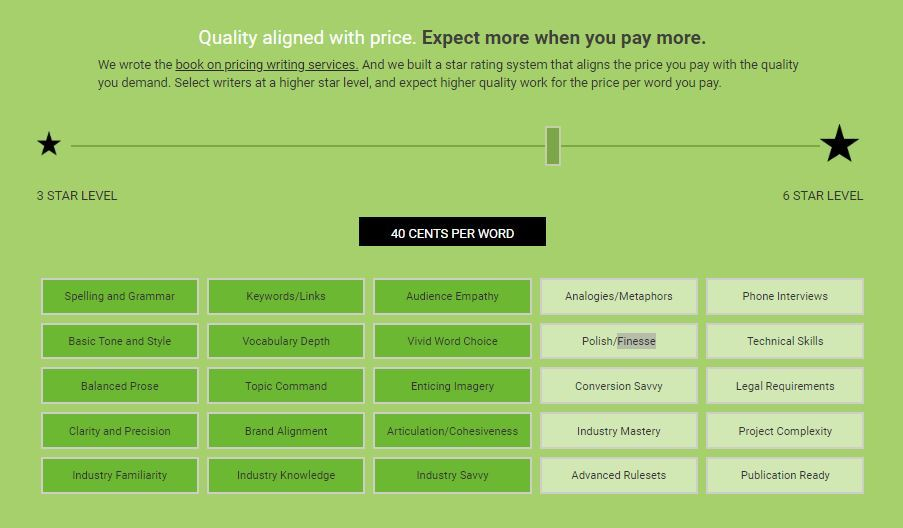 Writer Access content pricing