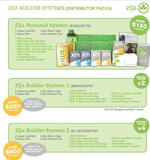 Is Zija International A Pyramid Scheme Product packs